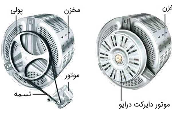 موقعیت موتور لباسشویی